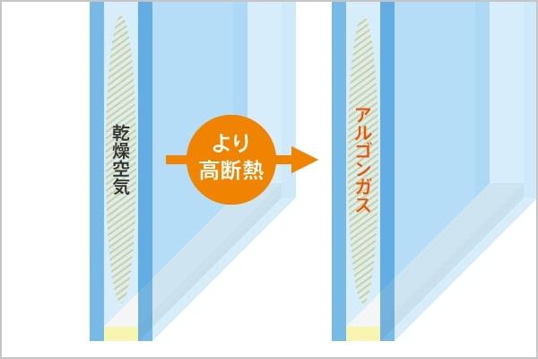 樹脂サッシ Low-Eガラス アルゴンガス