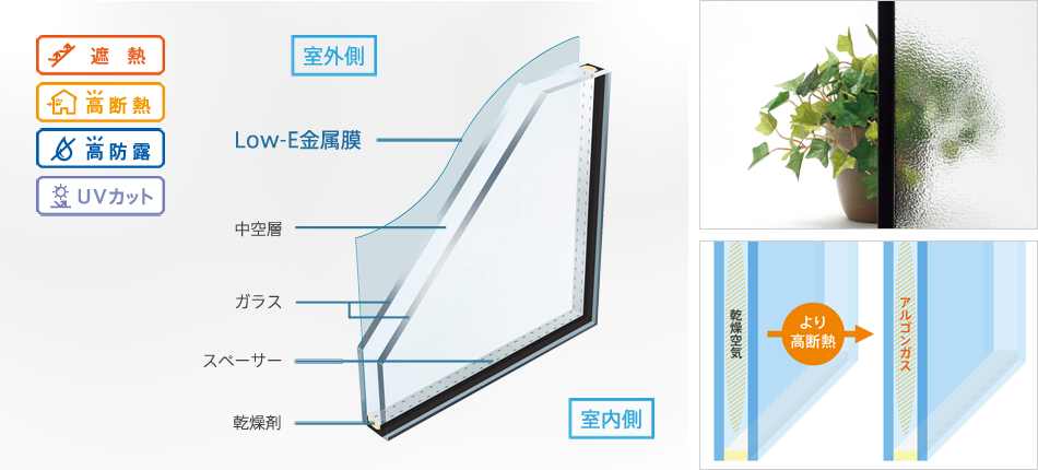 YKKAP 複層ガラス 樹脂窓