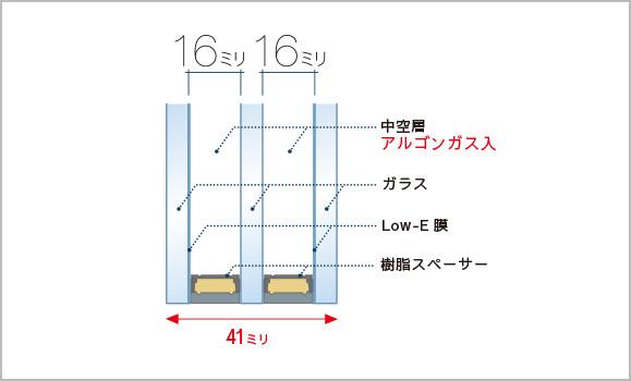 YKKAP  樹脂窓 APW430